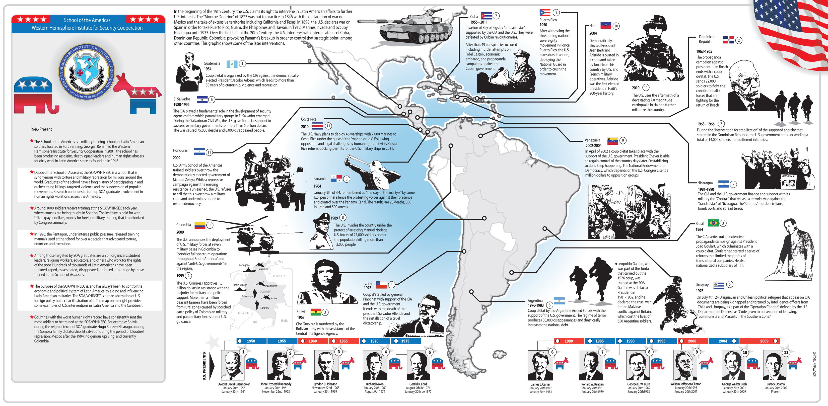 US INTERVENTION IN CUBA