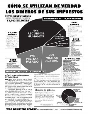 Where Your Income Tax Money Really Goes // WRL Pie Chart Flyer FY2017 in Spanish, black and white